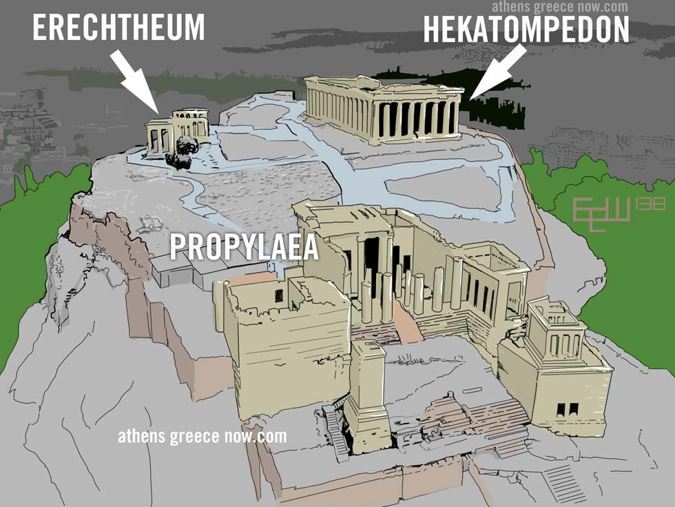 Acropolis and Hekatompedon diagram illustration