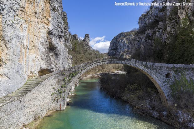 Noutsos Bridge in Athens Greece